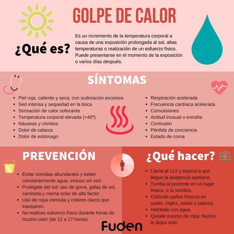 infografía golpe de calor