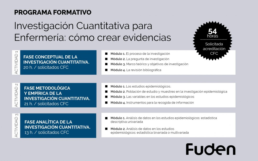 Nuevo programa formativo FUDEN centrado en la investigación enfermera