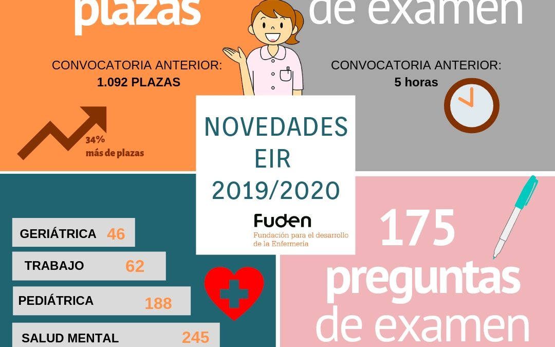 Novedades del examen EIR 2019/2020